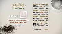 افتتاح شبکه فارسی زبان آل سعود